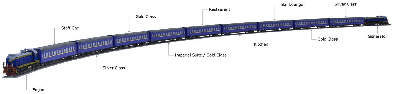golden-eagle-train-plan