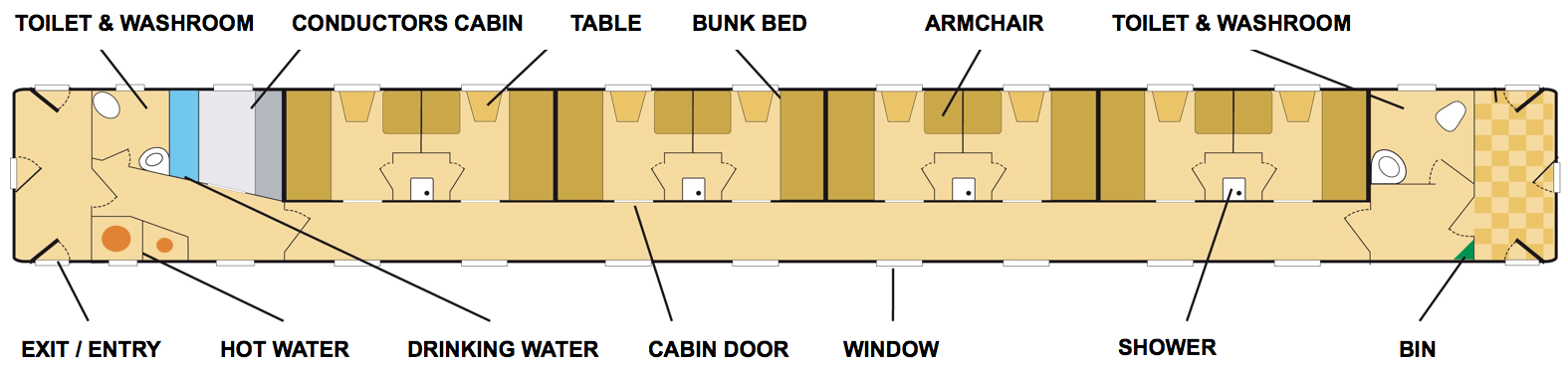 tsars-gold-cat-3-carriage-plan